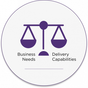 business-needs-delivery-capabilities