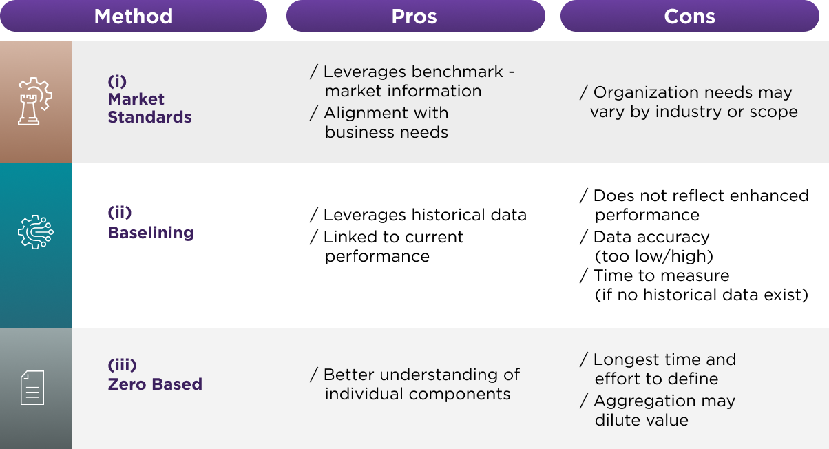 pros-cons-approach